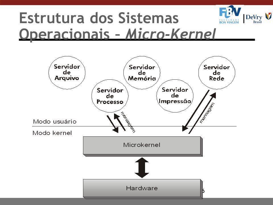 56 Estrutura dos Sistemas Operacionais – Micro-Kernel