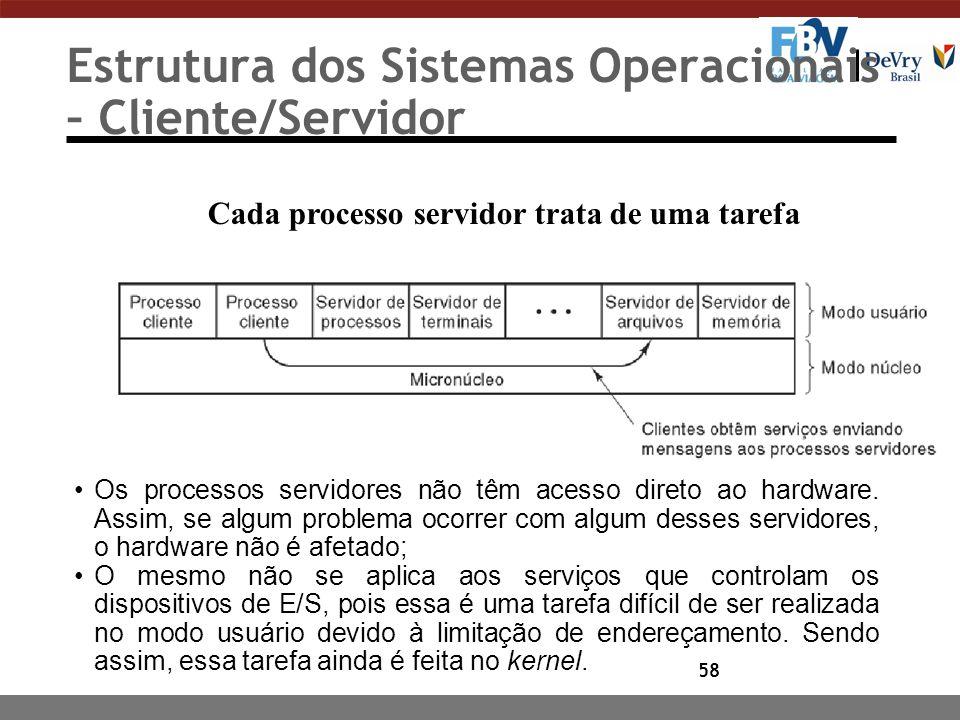 58 Estrutura dos Sistemas Operacionais – Cliente/Servidor Cada processo servidor trata de uma tarefa Os processos servidores não têm acesso direto ao