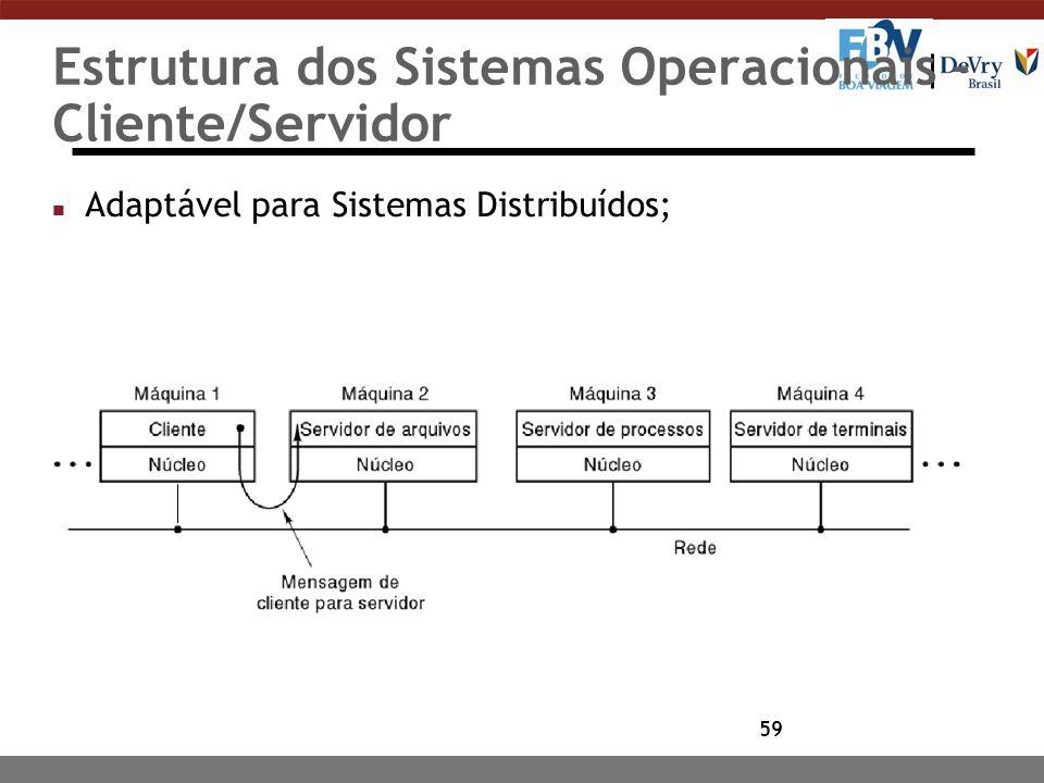 59 Estrutura dos Sistemas Operacionais – Cliente/Servidor n Adaptável para Sistemas Distribuídos;