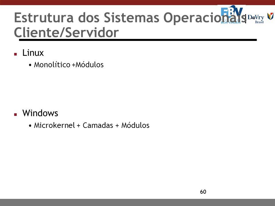 60 Estrutura dos Sistemas Operacionais – Cliente/Servidor n Linux Monolítico +Módulos n Windows Microkernel + Camadas + Módulos