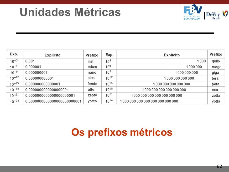 62 Unidades Métricas Os prefixos métricos