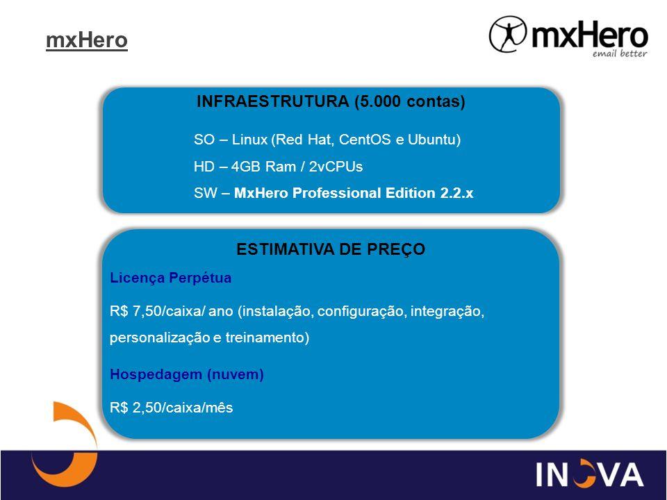 INFRAESTRUTURA (5.000 contas) SO – Linux (Red Hat, CentOS e Ubuntu) HD – 4GB Ram / 2vCPUs SW – MxHero Professional Edition 2.2.x ESTIMATIVA DE PREÇO L