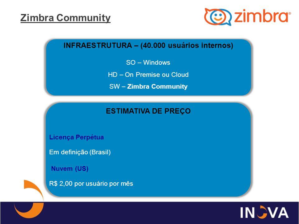 INFRAESTRUTURA – (40.000 usuários internos) SO – Windows HD – On Premise ou Cloud SW – Zimbra Community ESTIMATIVA DE PREÇO Licença Perpétua Em defini