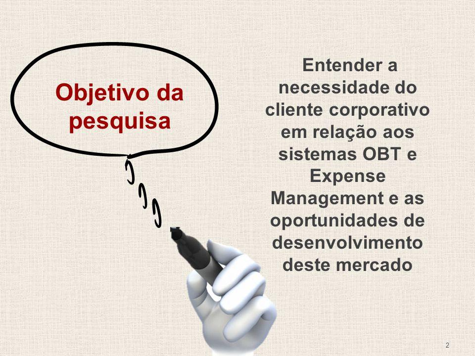 Entender a necessidade do cliente corporativo em relação aos sistemas OBT e Expense Management e as oportunidades de desenvolvimento deste mercado Objetivo da pesquisa 2