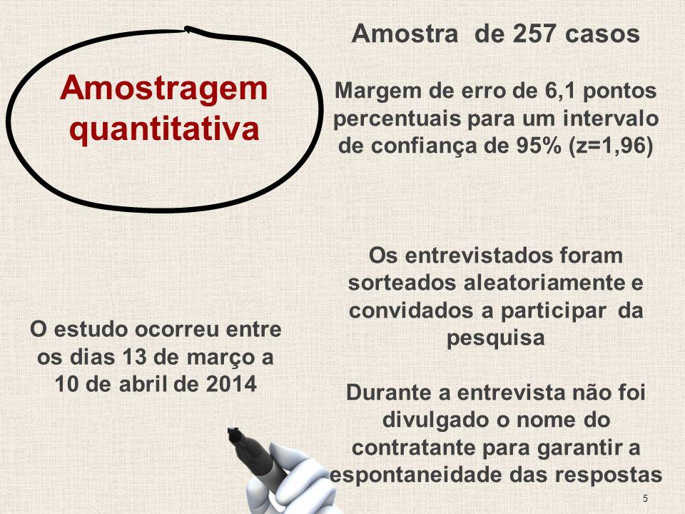 n.a.: Número absoluto NE + N + CO 51 143 63 7 19 25 Abrangência nacional Amostra aleatória representativa das 5 regiões brasileiras RegiõesAmostra do estudo Distribuição das empresas no Brasil (*) Centro-oeste7% 8% Nordeste10% 18% Norte3% 5% Sudeste56% 50% Sul25% 19% Total Brasil100% Fonte: IBPT – Instituto Brasileiro de Planejamento e Tributação - 30/09/2013 6