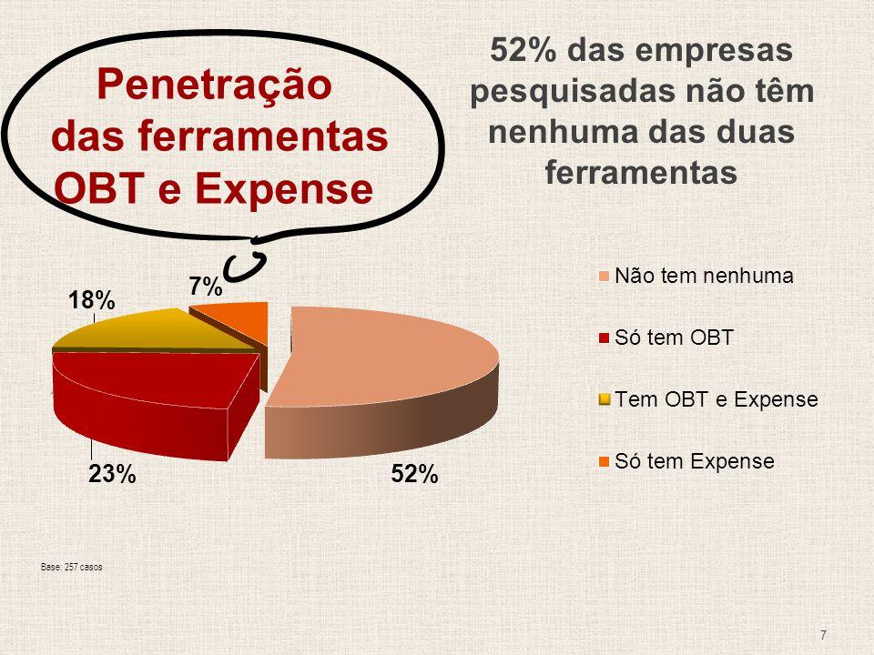 8 O que é considerado importante para uma ferramenta OBT Espontâneo (% ) 9 atributos foram considerados importantes para OBT por mais de 60% dos entrevistados, sendo melhores tarifas e segurança geral dos dados e redução dos custos os principais