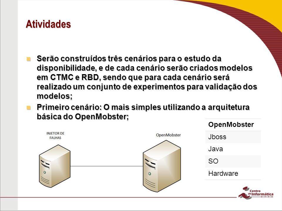 Atividades Serão construídos três cenários para o estudo da disponibilidade, e de cada cenário serão criados modelos em CTMC e RBD, sendo que para cad
