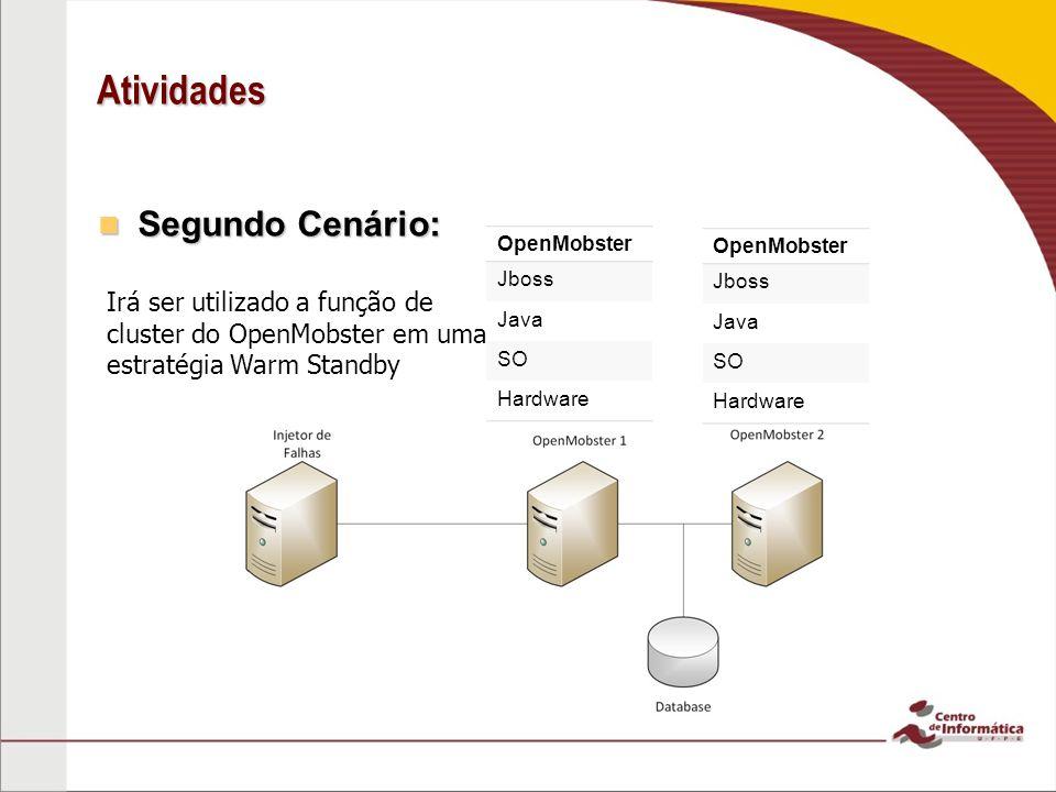 Atividades Segundo Cenário: Segundo Cenário: OpenMobster Jboss Java SO Hardware OpenMobster Jboss Java SO Hardware Irá ser utilizado a função de clust