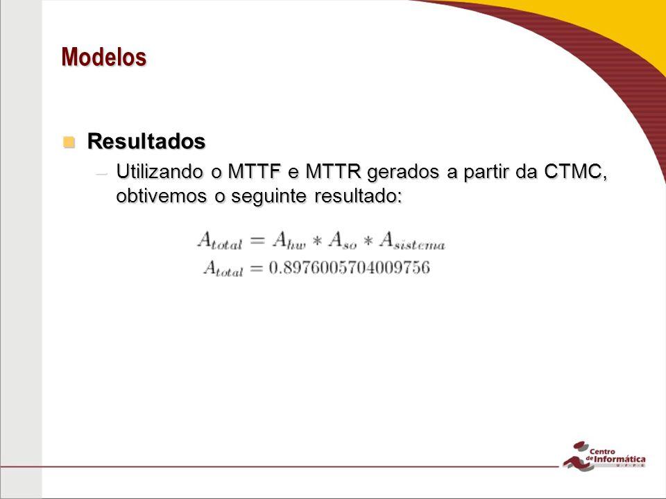 Modelos Resultados Resultados –Utilizando o MTTF e MTTR gerados a partir da CTMC, obtivemos o seguinte resultado: