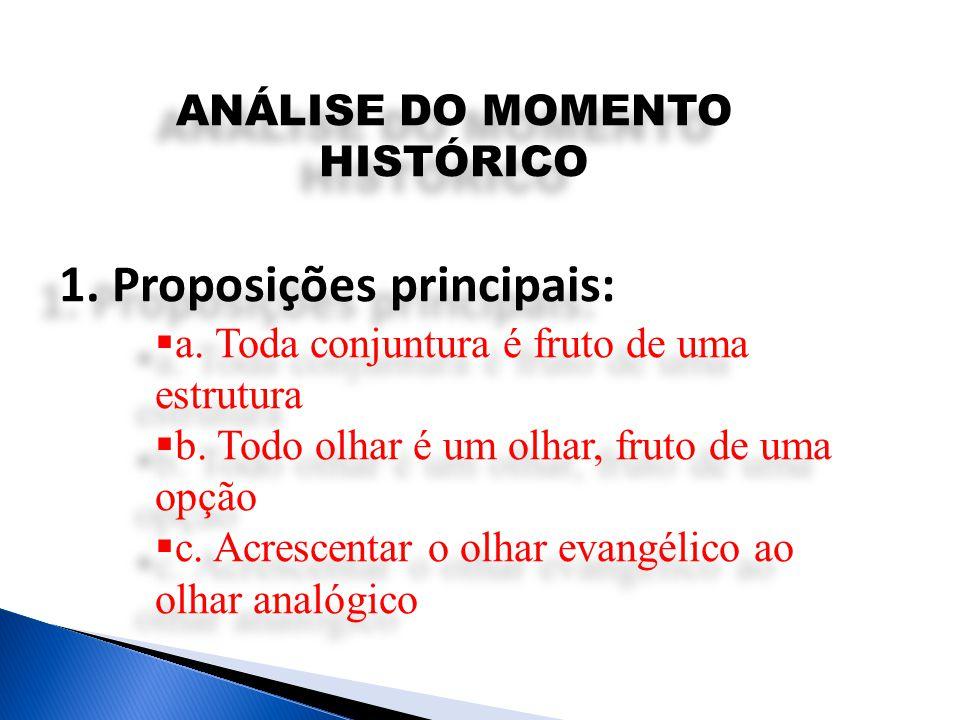 ANÁLISE DO MOMENTO HISTÓRICO 1. Proposições principais:  a.