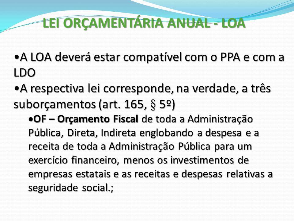 A LOA deverá estar compatível com o PPA e com a LDOA LOA deverá estar compatível com o PPA e com a LDO A respectiva lei corresponde, na verdade, a trê
