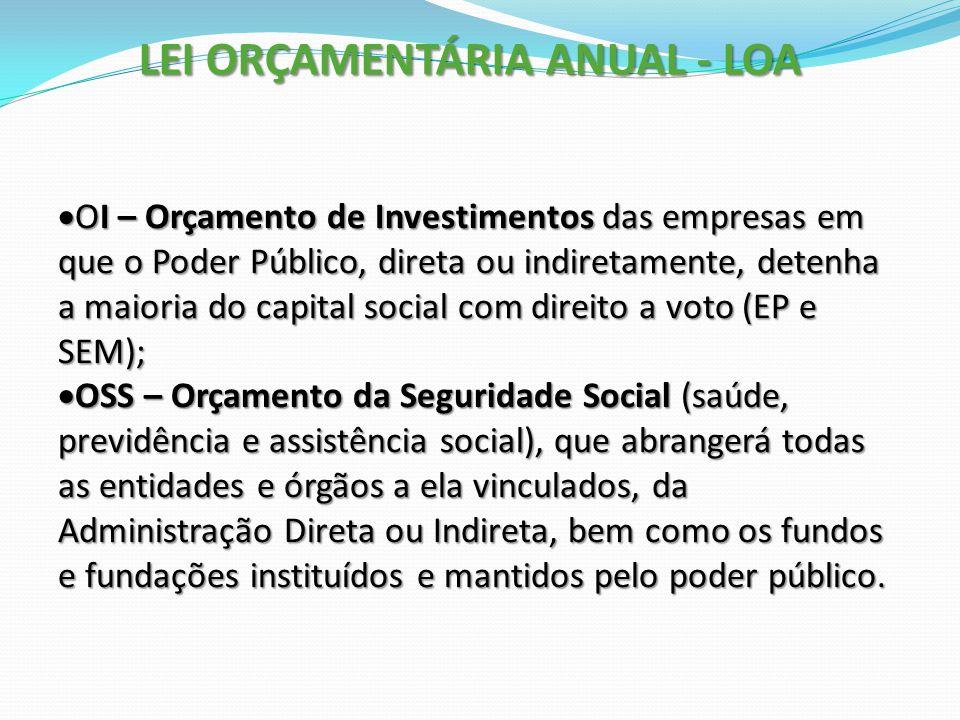  OI – Orçamento de Investimentos das empresas em que o Poder Público, direta ou indiretamente, detenha a maioria do capital social com direito a voto