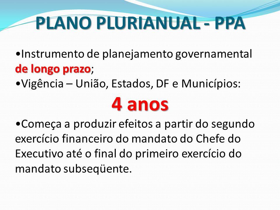 PLANO PLURIANUAL - PPA de longo prazoInstrumento de planejamento governamental de longo prazo; Vigência – União, Estados, DF e Municípios: 4 anos Come