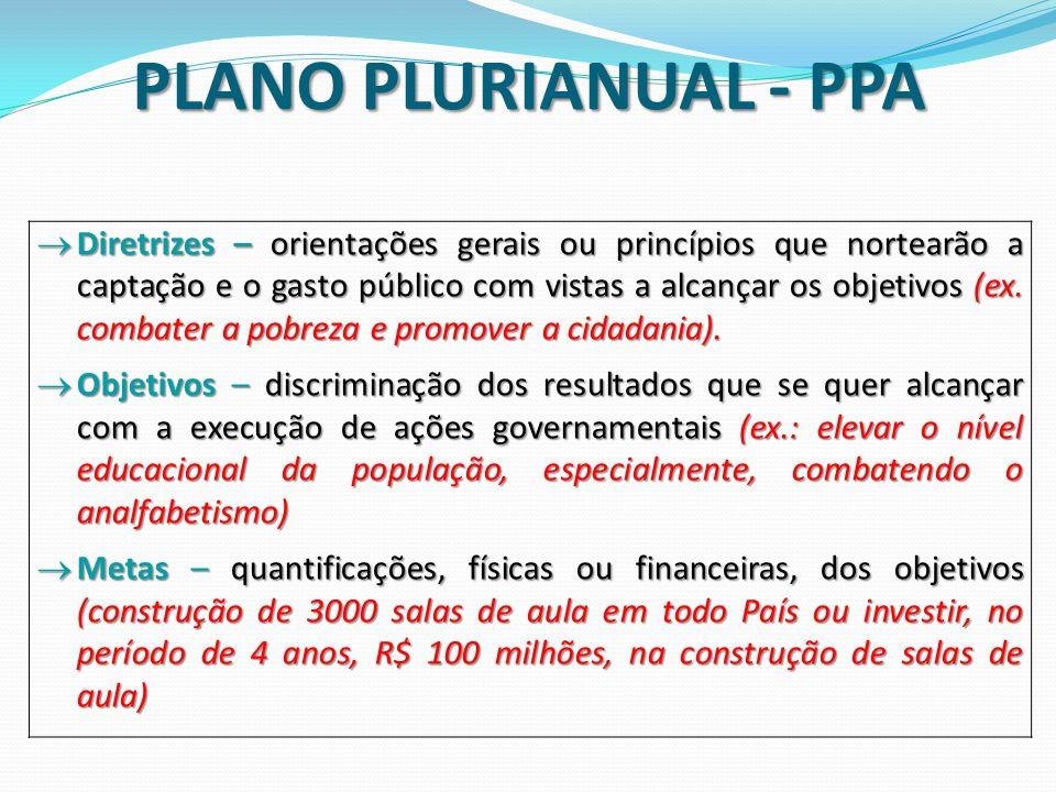  Diretrizes – orientações gerais ou princípios que nortearão a captação e o gasto público com vistas a alcançar os objetivos (ex. combater a pobreza