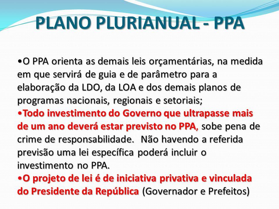 O PPA orienta as demais leis orçamentárias, na medida em que servirá de guia e de parâmetro para a elaboração da LDO, da LOA e dos demais planos de pr