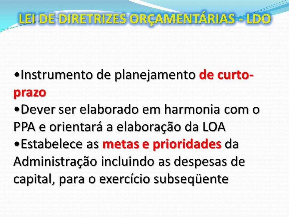 Instrumento de planejamento de curto- prazoInstrumento de planejamento de curto- prazo Dever ser elaborado em harmonia com o PPA e orientará a elabora