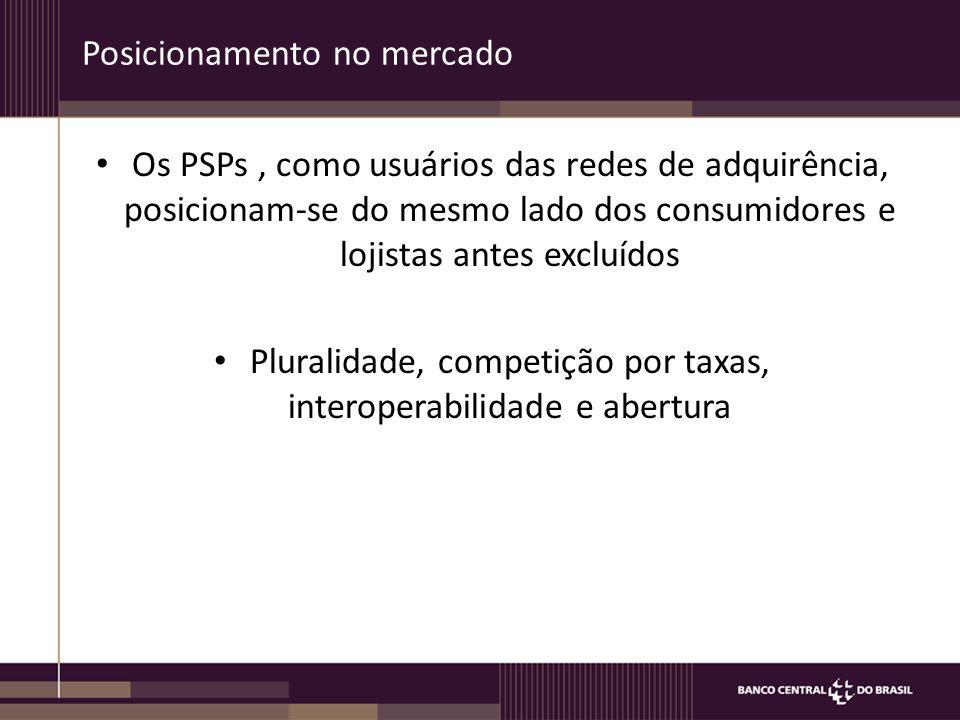 Posicionamento no mercado Os PSPs, como usuários das redes de adquirência, posicionam-se do mesmo lado dos consumidores e lojistas antes excluídos Pluralidade, competição por taxas, interoperabilidade e abertura