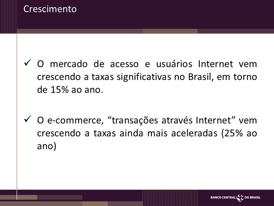 Crescimento O mercado de acesso e usuários Internet vem crescendo a taxas significativas no Brasil, em torno de 15% ao ano.