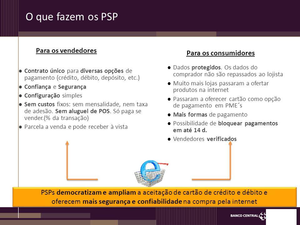 O que fazem os PSP 6 ● Dados protegidos.