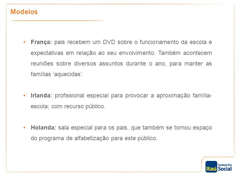 Modelos França: pais recebem um DVD sobre o funcionamento da escola e expectativas em relação ao seu envolvimento. Também acontecem reuniões sobre div