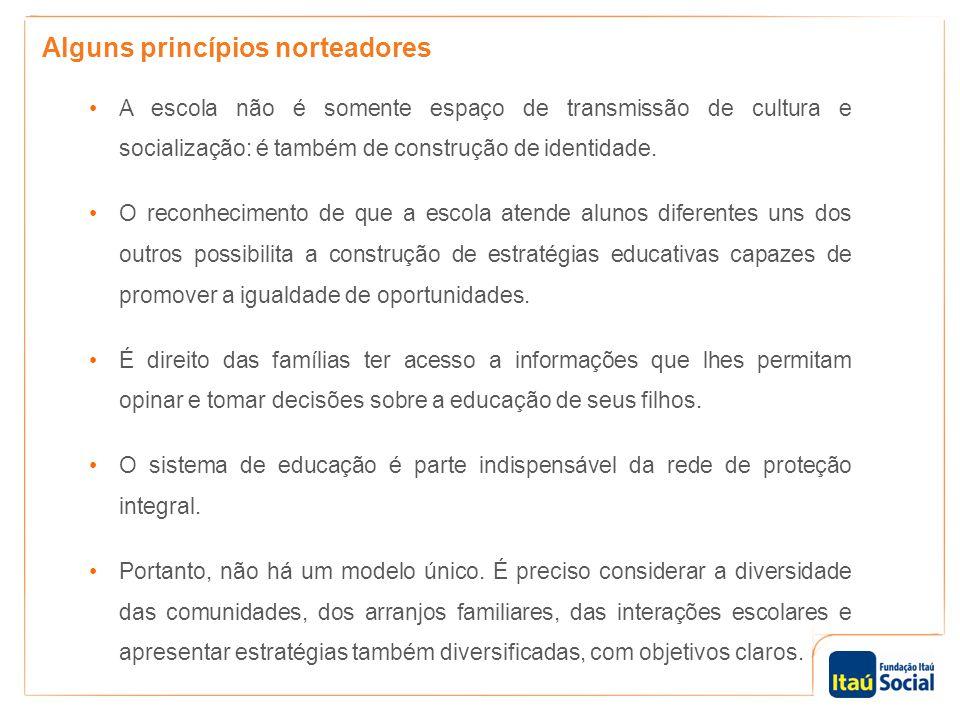 Alguns princípios norteadores A escola não é somente espaço de transmissão de cultura e socialização: é também de construção de identidade. O reconhec
