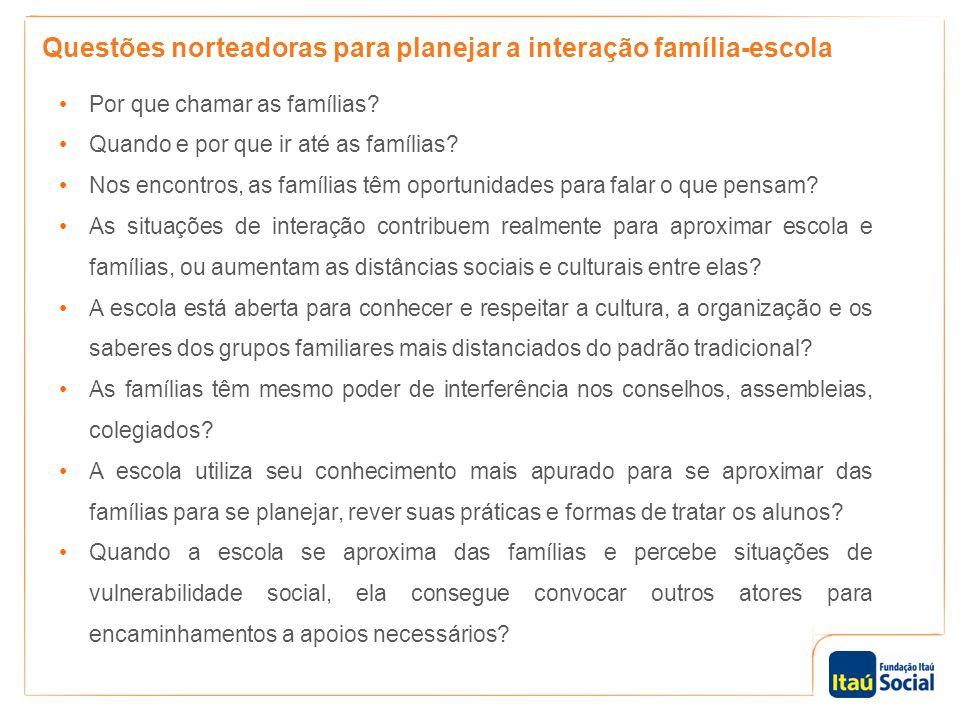 Questões norteadoras para planejar a interação família-escola Por que chamar as famílias? Quando e por que ir até as famílias? Nos encontros, as famíl