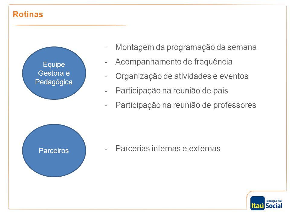 Rotinas -Montagem da programação da semana -Acompanhamento de frequência -Organização de atividades e eventos -Participação na reunião de pais -Partic