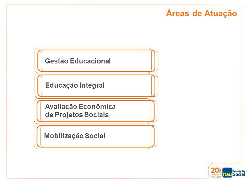 Áreas de Atuação Educação Integral Avaliação Econômica de Projetos Sociais Gestão Educacional Mobilização Social