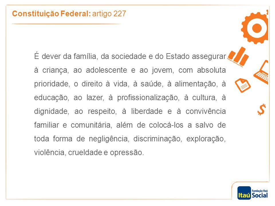 Constituição Federal: artigo 227 É dever da família, da sociedade e do Estado assegurar à criança, ao adolescente e ao jovem, com absoluta prioridade,