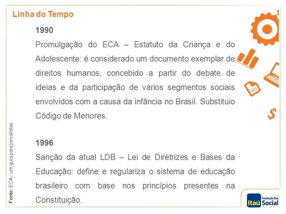 Linha do Tempo 1990 Promulgação do ECA – Estatuto da Criança e do Adolescente: é considerado um documento exemplar de direitos humanos, concebido a pa