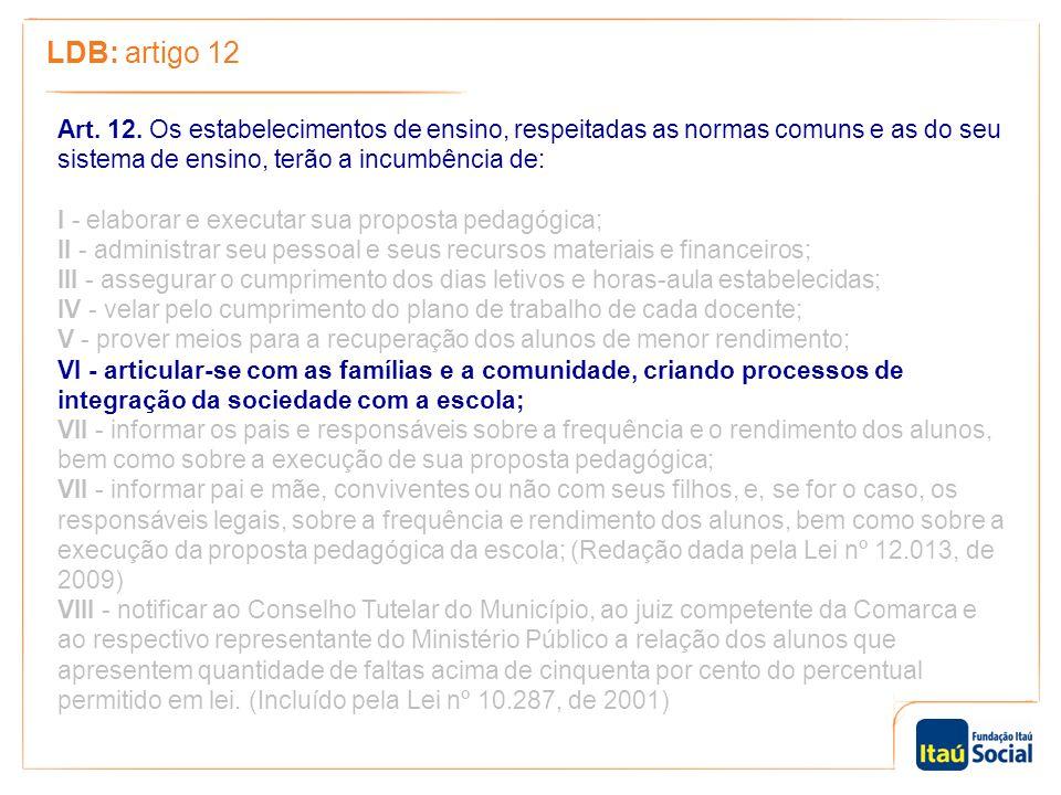 LDB: artigo 12 Art. 12. Os estabelecimentos de ensino, respeitadas as normas comuns e as do seu sistema de ensino, terão a incumbência de: I - elabora