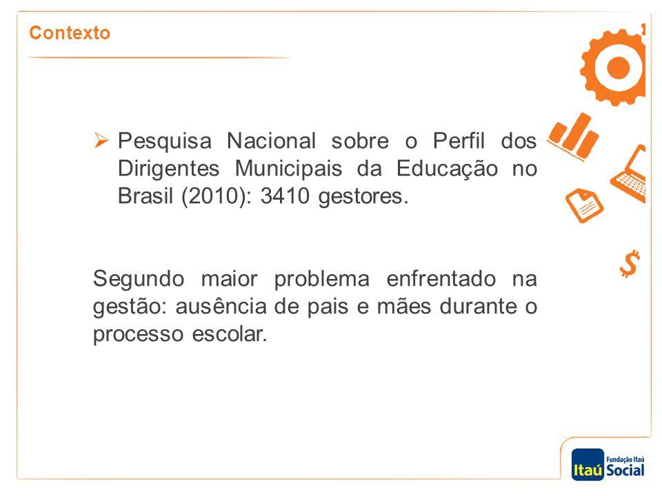 Contexto  Pesquisa Nacional sobre o Perfil dos Dirigentes Municipais da Educação no Brasil (2010): 3410 gestores. Segundo maior problema enfrentado n