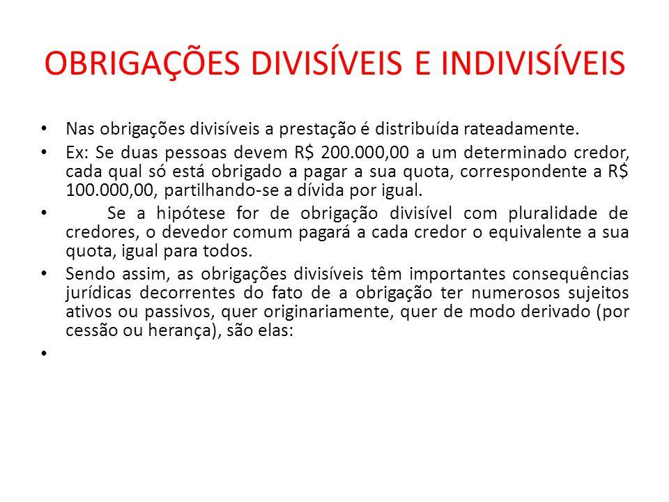 OBRIGAÇÕES DIVISÍVEIS E INDIVISÍVEIS Nas obrigações divisíveis a prestação é distribuída rateadamente. Ex: Se duas pessoas devem R$ 200.000,00 a um de