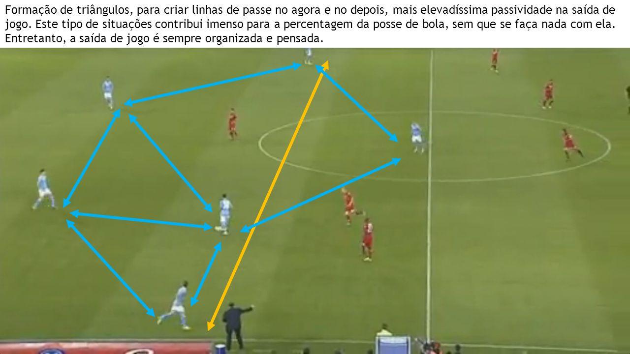 Formação de triângulos, para criar linhas de passe no agora e no depois, mais elevadíssima passividade na saída de jogo.