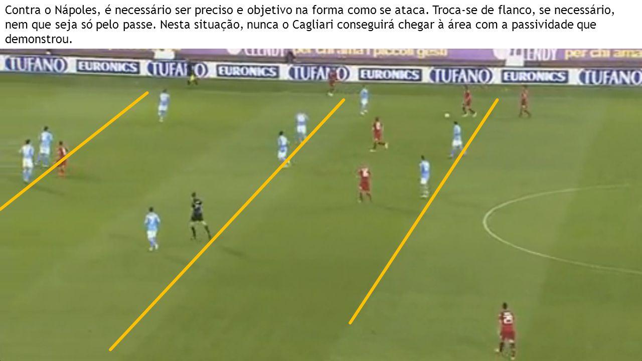 Contra o Nápoles, é necessário ser preciso e objetivo na forma como se ataca.