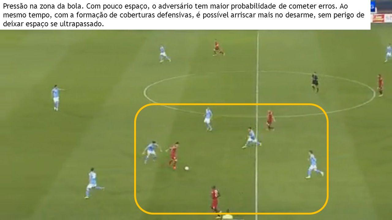 Pressão na zona da bola. Com pouco espaço, o adversário tem maior probabilidade de cometer erros.
