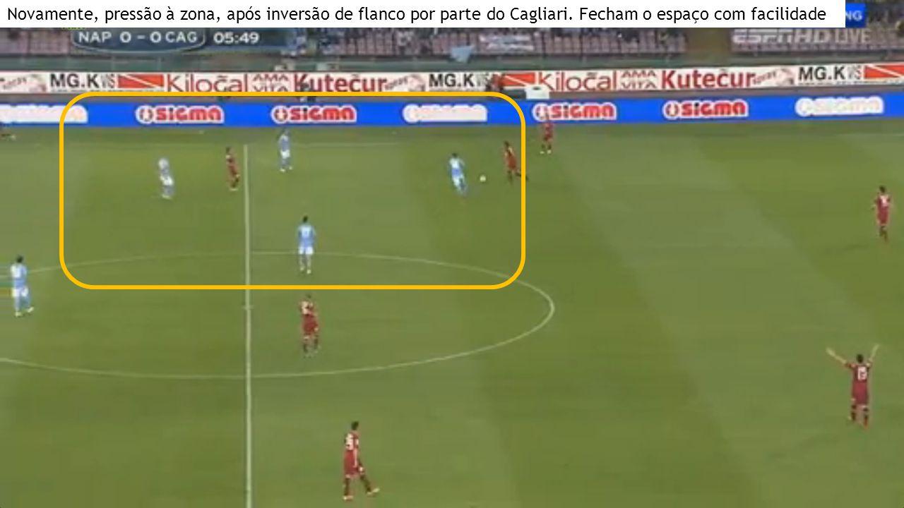 Novamente, pressão à zona, após inversão de flanco por parte do Cagliari.