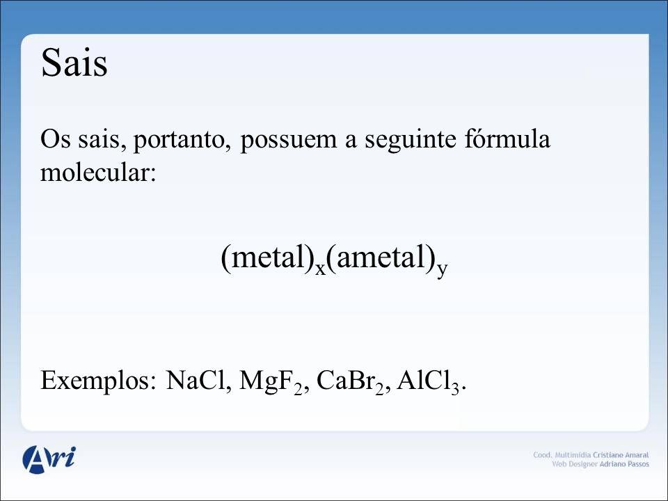 Sais Os sais, portanto, possuem a seguinte fórmula molecular: (metal) x (ametal) y Exemplos: NaCl, MgF 2, CaBr 2, AlCl 3.