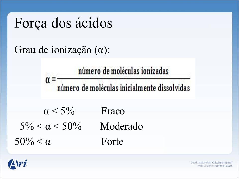 Força dos ácidos Grau de ionização (α): α < 5% Fraco 5% < α < 50% Moderado 50% < α Forte