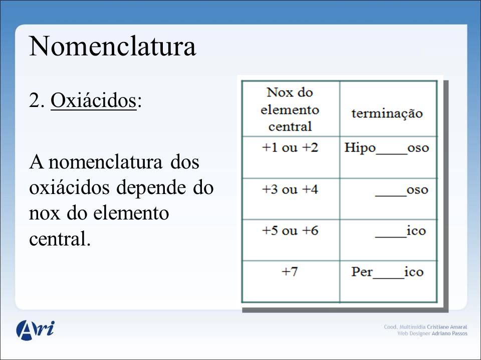 Nomenclatura 2. Oxiácidos: A nomenclatura dos oxiácidos depende do nox do elemento central.