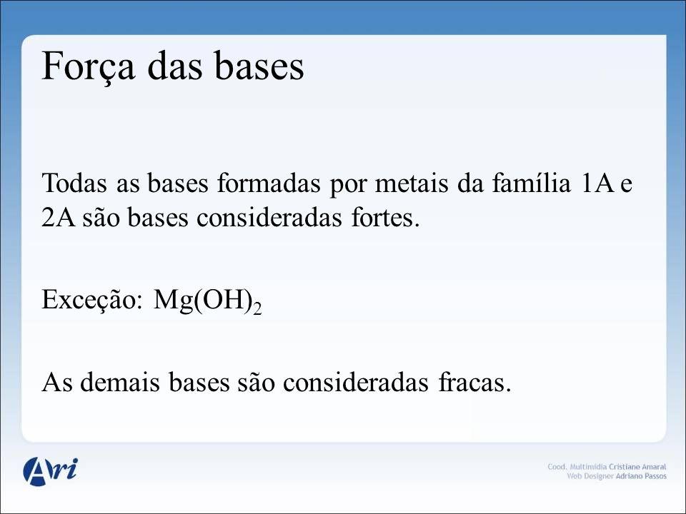 Força das bases Todas as bases formadas por metais da família 1A e 2A são bases consideradas fortes. Exceção: Mg(OH) 2 As demais bases são considerada