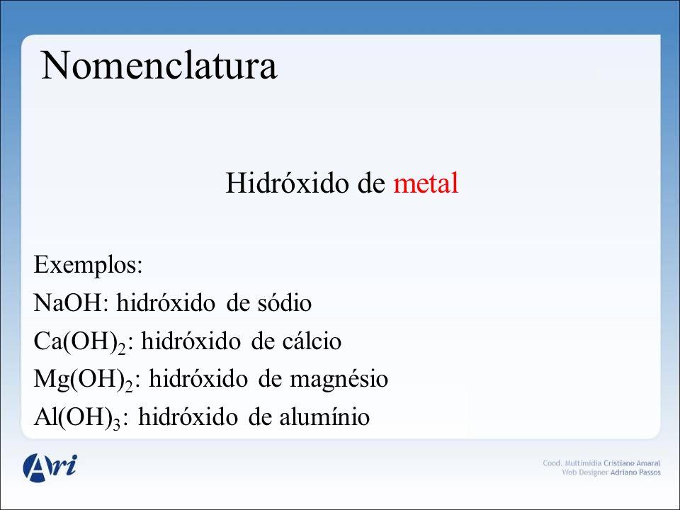 Nomenclatura Hidróxido de metal Exemplos: NaOH: hidróxido de sódio Ca(OH) 2 : hidróxido de cálcio Mg(OH) 2 : hidróxido de magnésio Al(OH) 3 : hidróxid