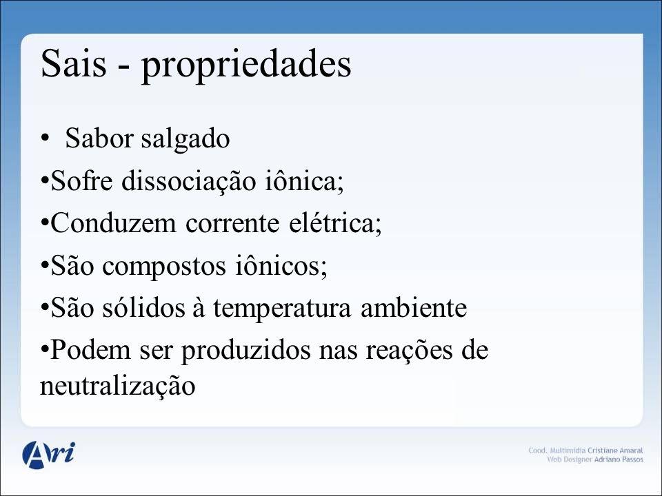 Sais - propriedades Sabor salgado Sofre dissociação iônica; Conduzem corrente elétrica; São compostos iônicos; São sólidos à temperatura ambiente Pode