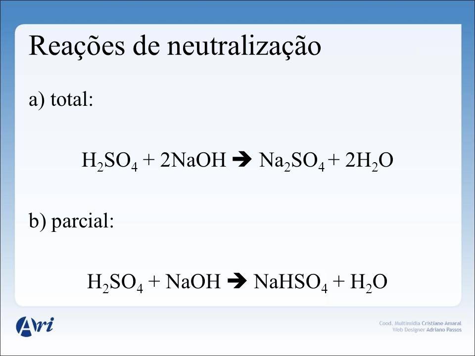 Reações de neutralização a) total: H 2 SO 4 + 2NaOH  Na 2 SO 4 + 2H 2 O b) parcial: H 2 SO 4 + NaOH  NaHSO 4 + H 2 O