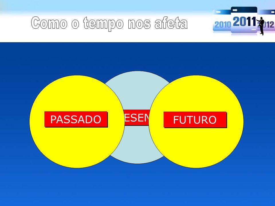 PRESENTE PASSADO FUTURO