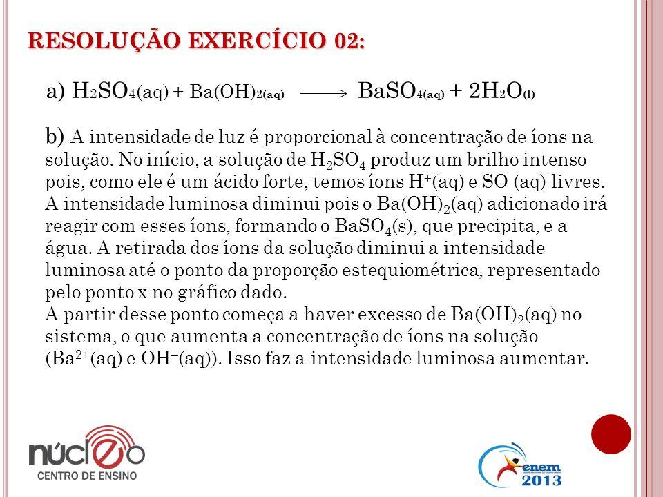 RESOLUÇÃO EXERCÍCIO 02: a) H 2 SO 4 (aq) + Ba(OH) 2(aq) BaSO 4(aq) + 2H 2 O (l) b) A intensidade de luz é proporcional à concentração de íons na soluç