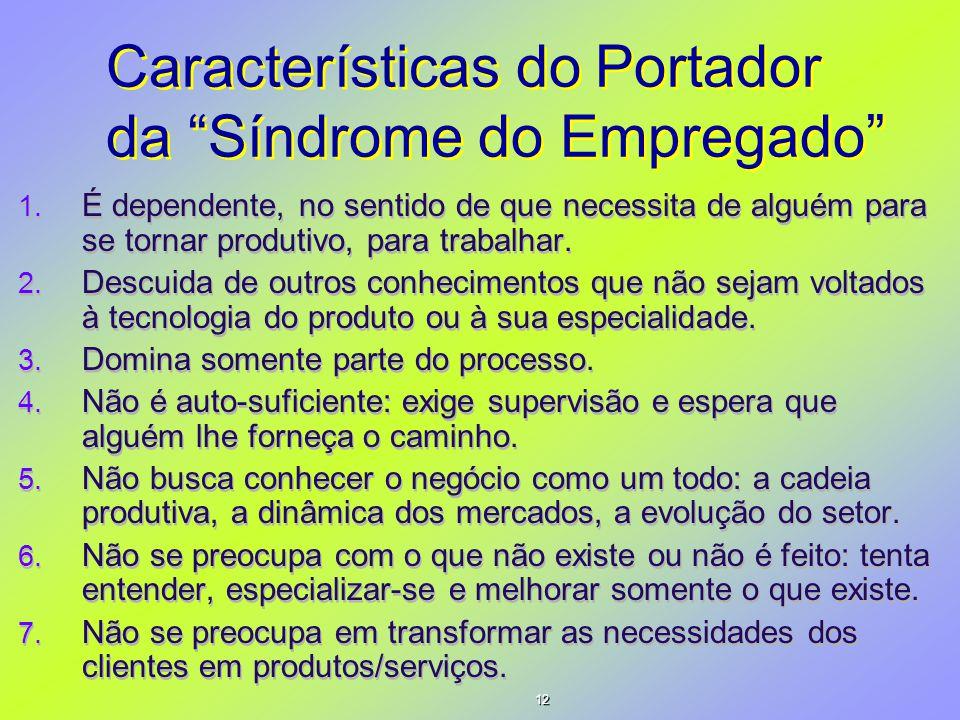 """Características do Portador da """"Síndrome do Empregado"""" 1. É dependente, no sentido de que necessita de alguém para se tornar produtivo, para trabalhar"""