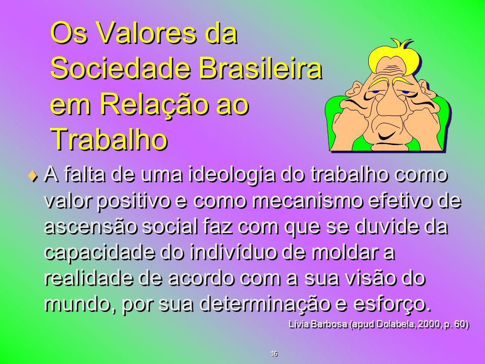 Os Valores da Sociedade Brasileira em Relação ao Trabalho  A falta de uma ideologia do trabalho como valor positivo e como mecanismo efetivo de ascen