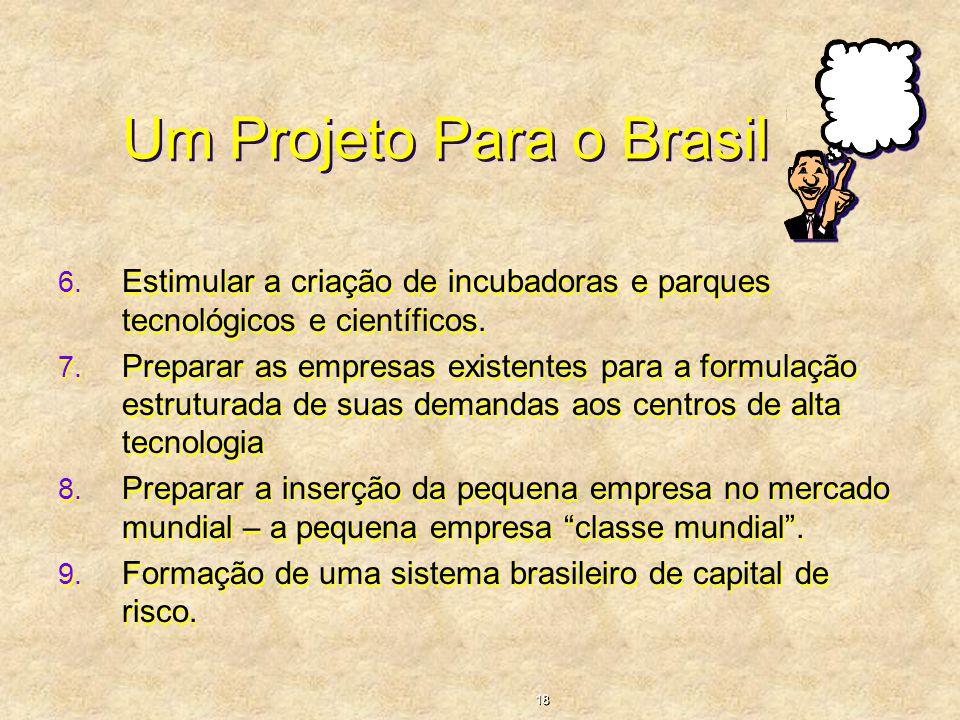 Um Projeto Para o Brasil 6. Estimular a criação de incubadoras e parques tecnológicos e científicos. 7. Preparar as empresas existentes para a formula