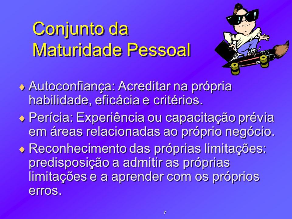Conjunto da Influência  Persuasão: Habilidade de apresentar- se de forma convincente aos demais.